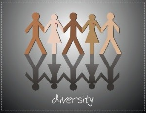 how would xerox define diversity The ethical dimensions of our workplace practices and organizational cultures evolve most sharply in our management and leadership of diversity.