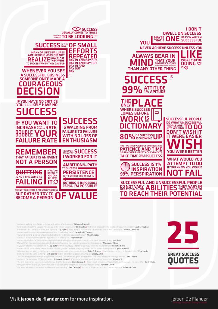 Success Quotes - 25 Great Success Quotes